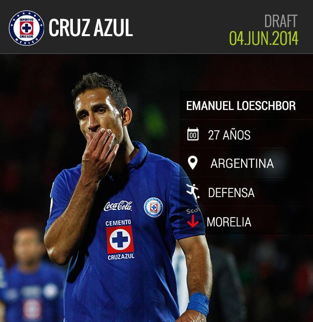 EMANUEL LOESCHBOR se queda con Cruz Azul a préstamo de Morelia