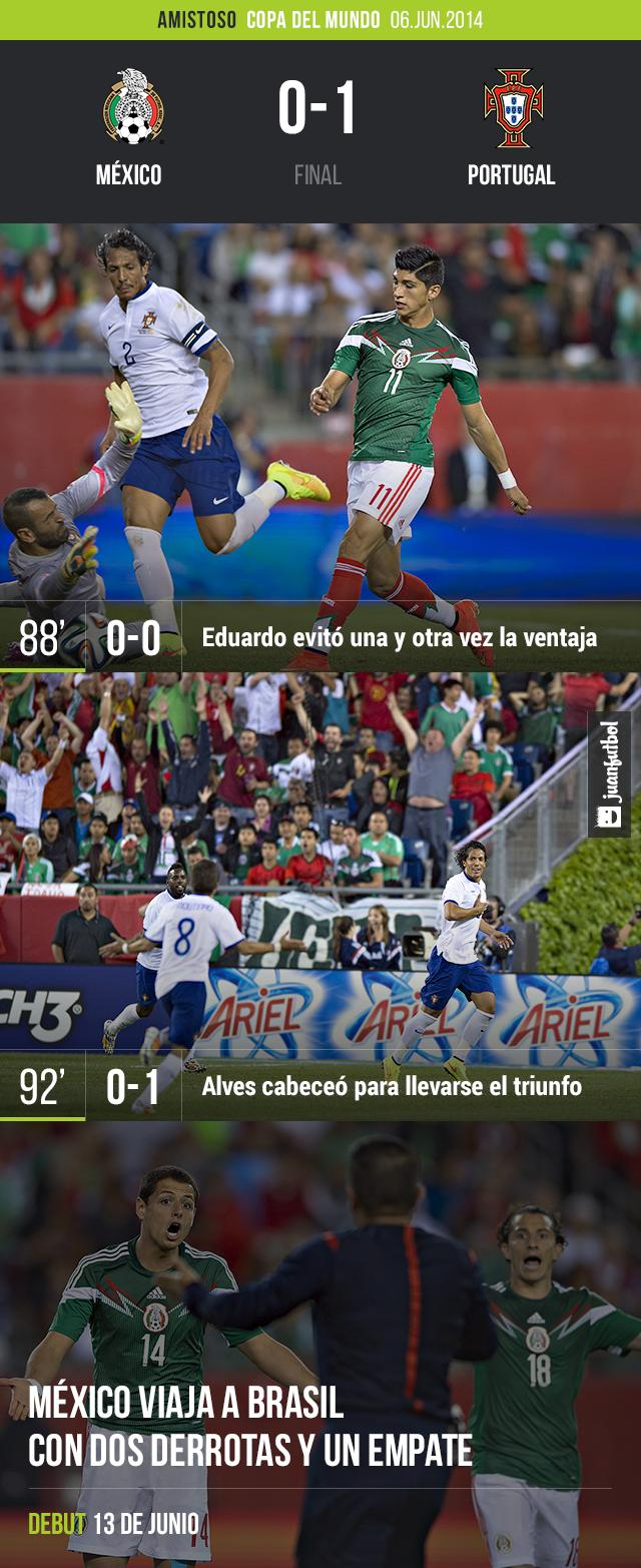 México cayó 1-0 ante Portugal en el último amistoso previo a la Copa del Mundo