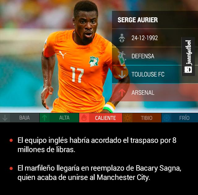 Serge Aurier en la mira del Chelsea