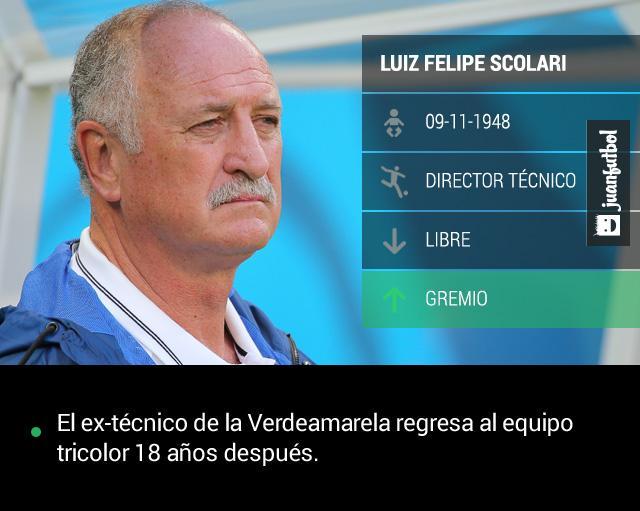 Luiz Felipe Scolari llega al Gremio.