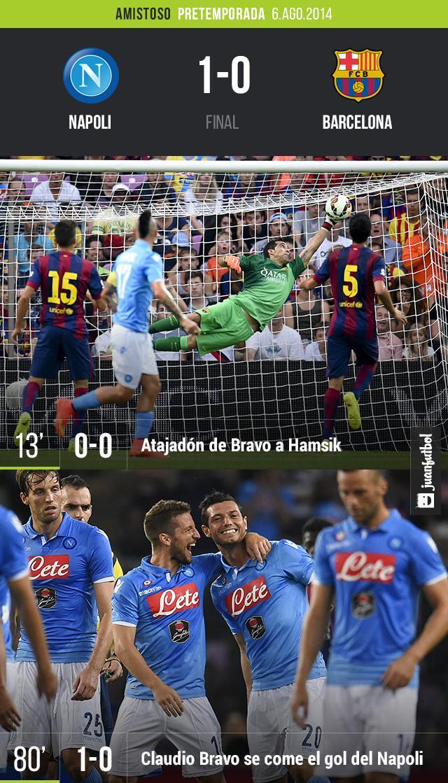 Napoli 1-0 Barça