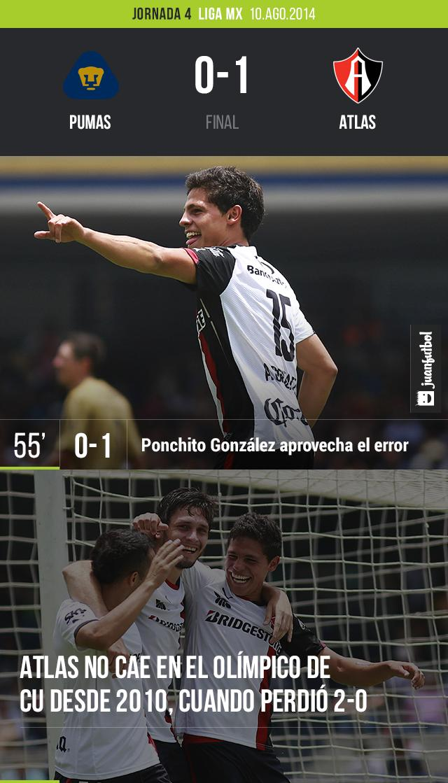 Pumas 0-1 Atlas
