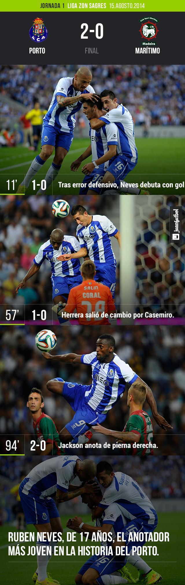 Porto vs Marítimo