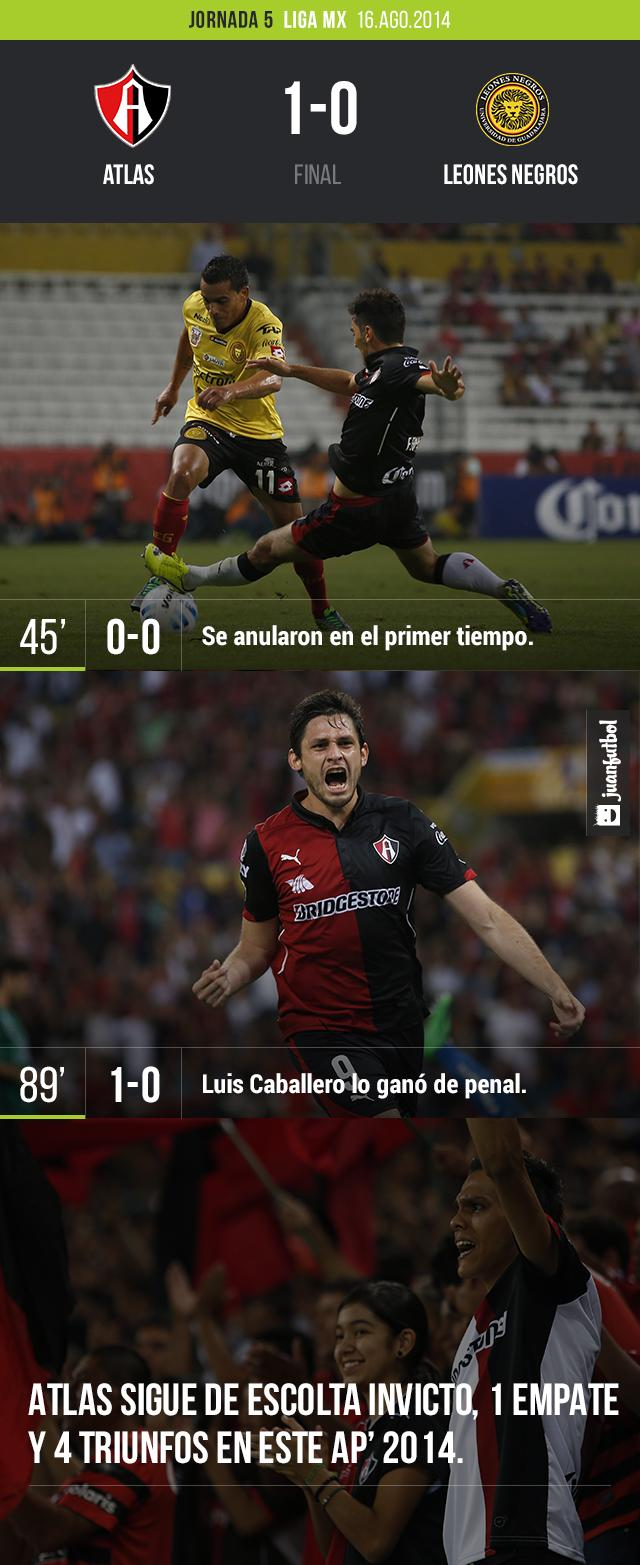 Atlas vs. Leones Negros