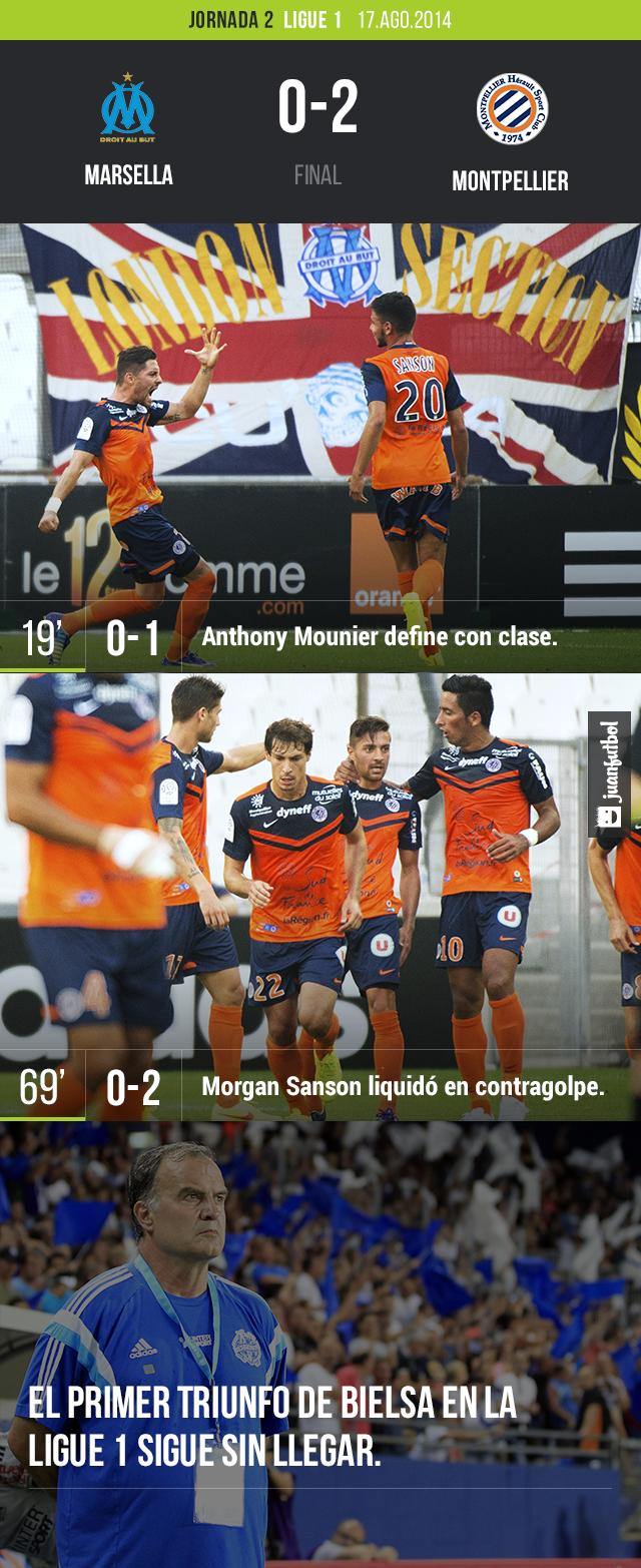 Marsella vs. Montpellier