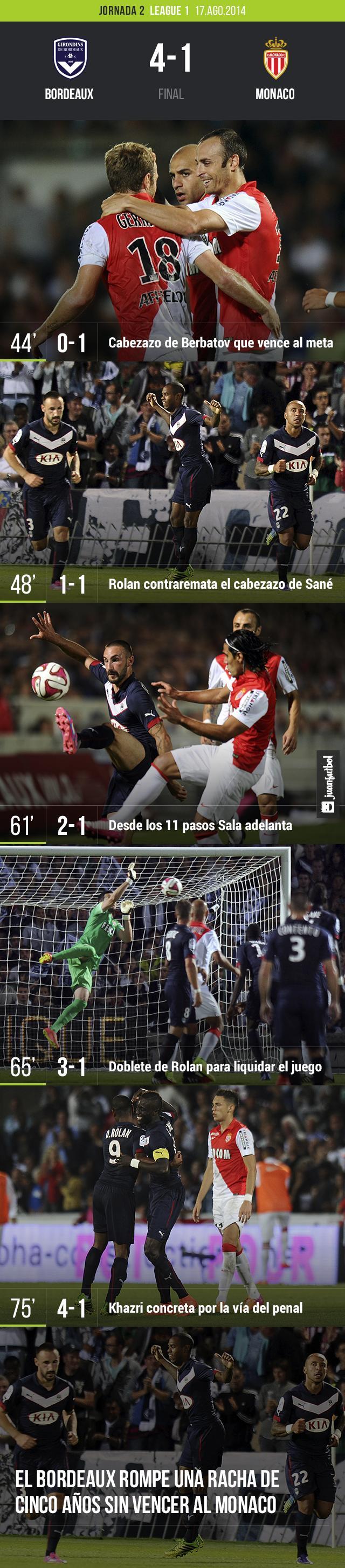 Bordeaux 4-1 Monaco