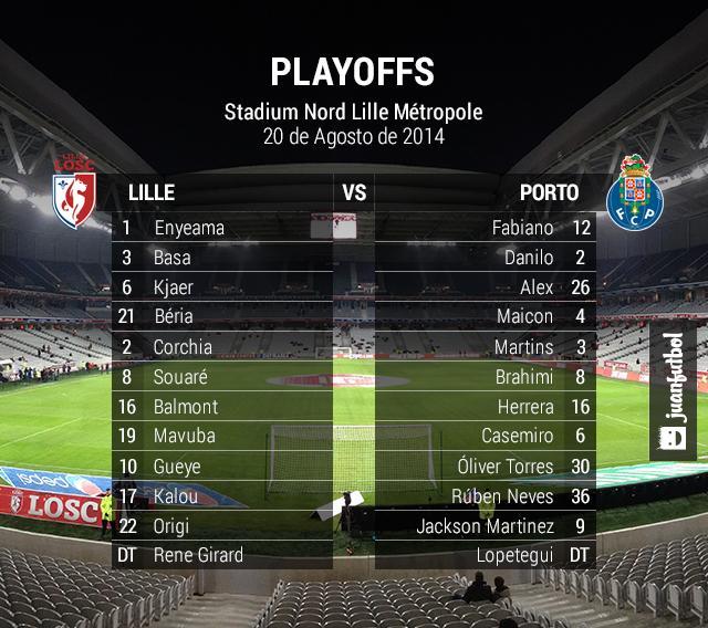 Lille vs Porto