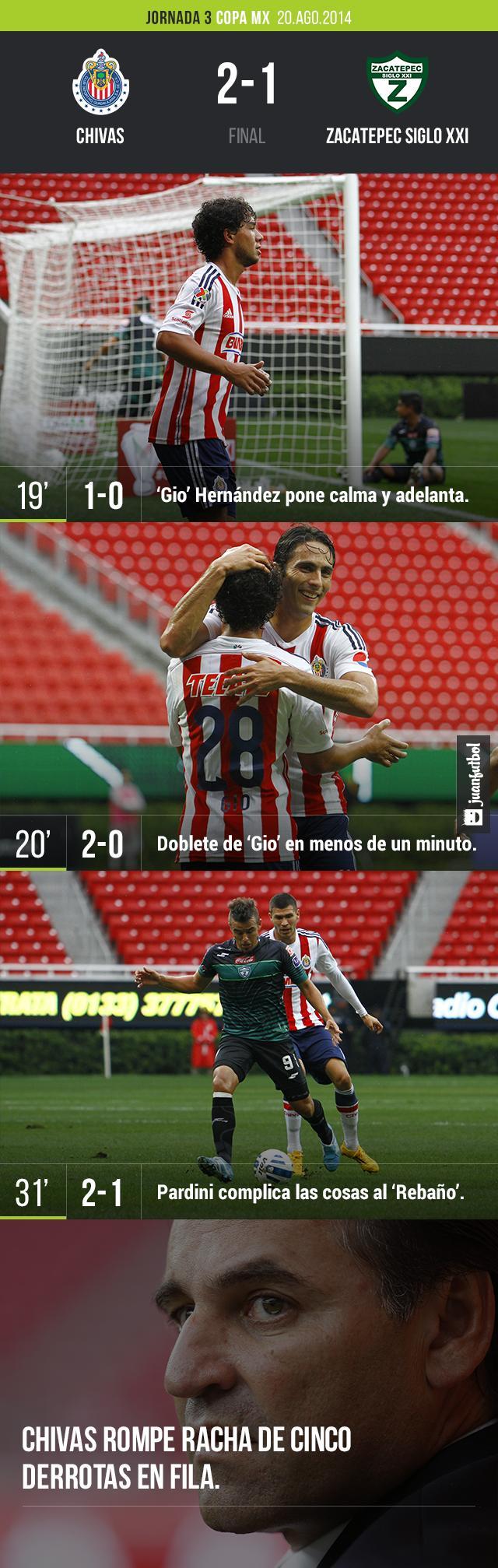 Chivas vs. Zacatepec