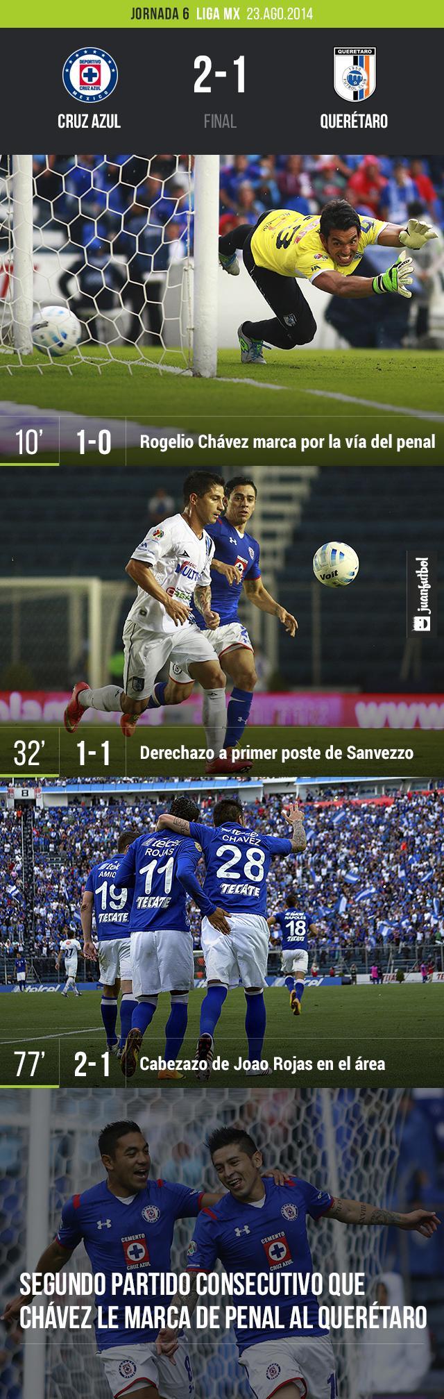 Cruz Azul 2-1 Querétaro