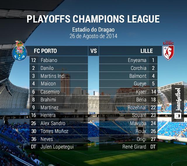 Alineación Porto vs Lille