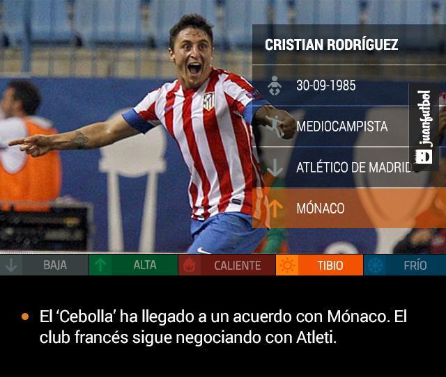 El 'Cebolla' Rodríguez estaría cerca de llegar a Monaco