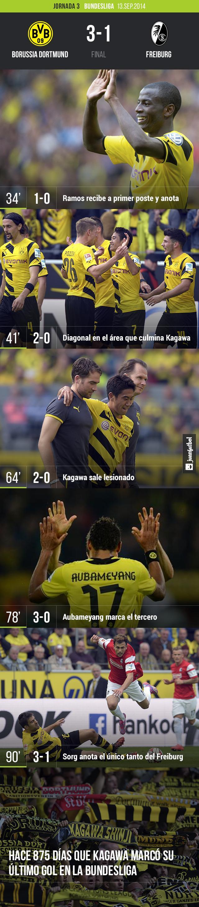 Dortmund vence al Freiburg