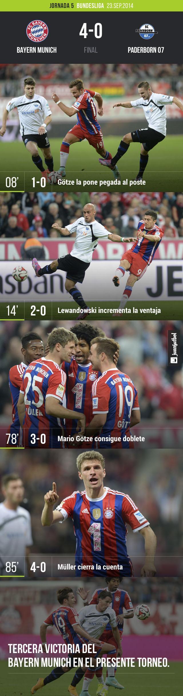 Bayern Munich-Paderborn 07