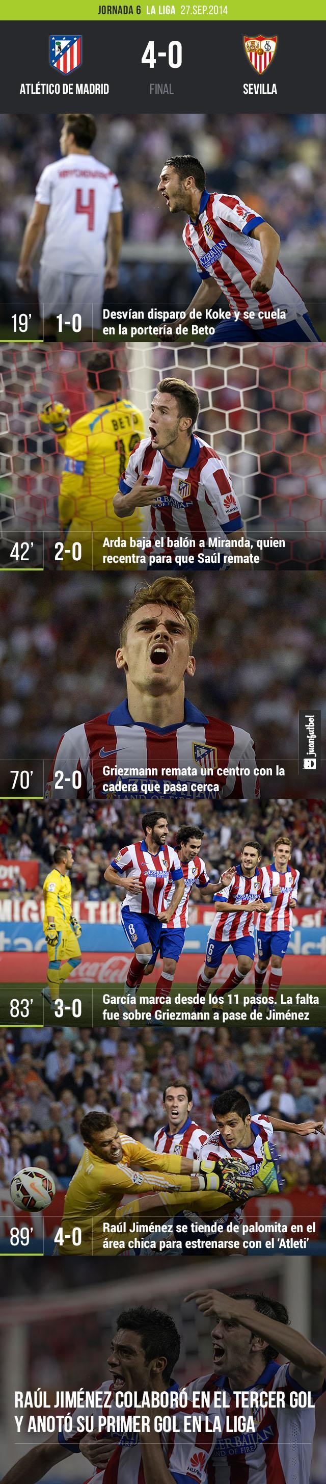 El Atlético de Madrid golea al Sevilla