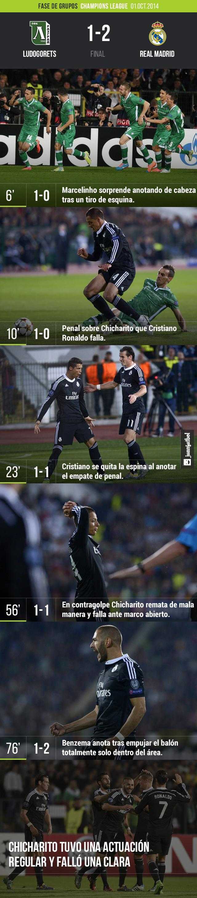 Real Madrid batalló, pero al final se llevó los tres puntos