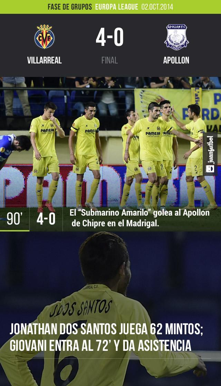 El Villarreal derrotó por 4-0 al Apollon de Chipre en el Madrigal dentro de la Europa League