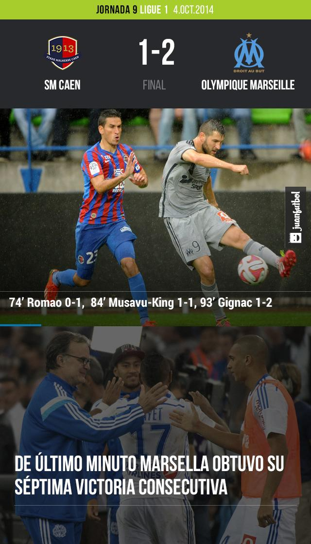 Marsella derrotó a Caen 1-2 con gol de último minuto de Gignac