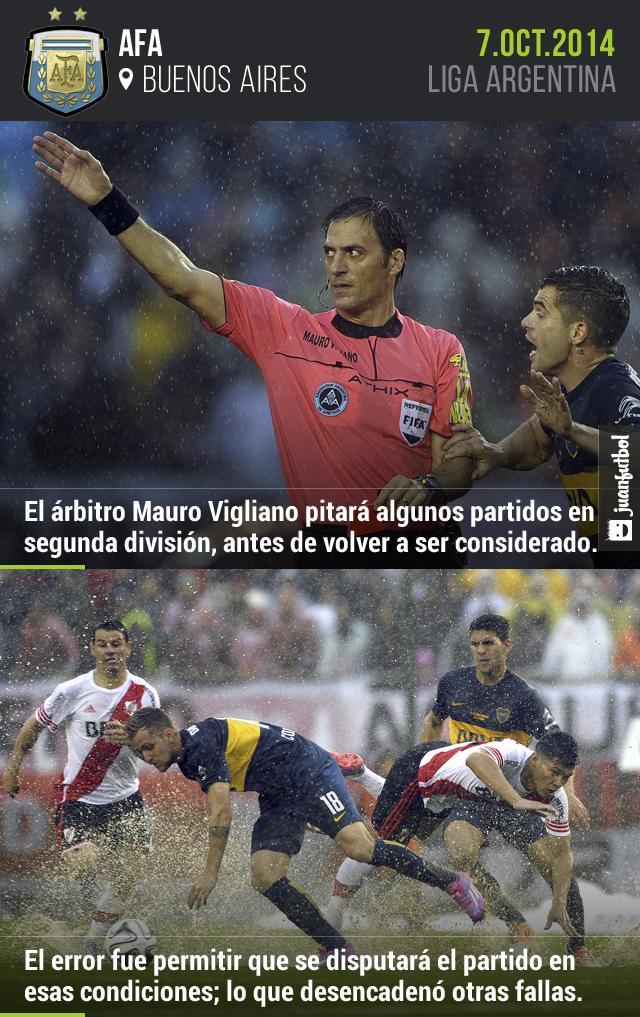 El árbitro Mauro Vigliano ha sido suspendido de la primera división Argentina luego de haber permitido que el encuentro se disputara con la cancha mojada y en medio de la lluvia. Además del penal que marcó en contra de Boca y la expulsión de Gago.