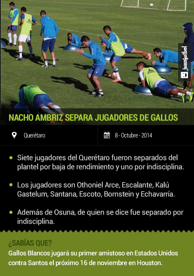 Nacho Ambriz separa a ocho jugadores del primer equipo