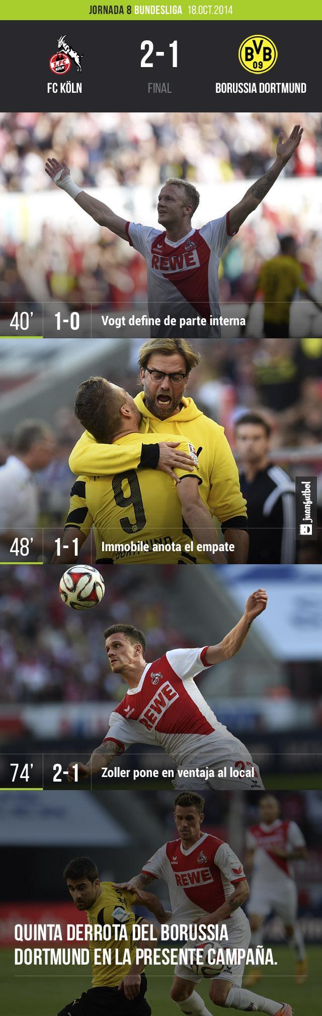 El Borussia Dortmund sumó su quinta victoria frente al Köln.