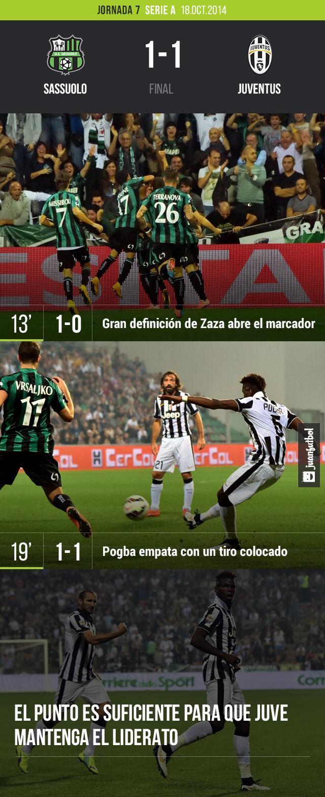 Juventus batalló para sacar el empate 1-1 con Sassuolo; anotaron Zaza y Pogba