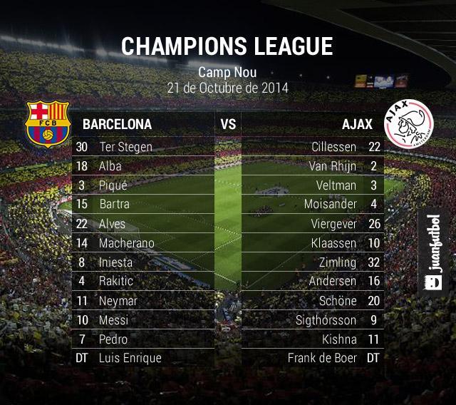 Alineaciones de Barcelona-Ajax correspondiente a la jornada tres en la fase de grupos de la Champions League.