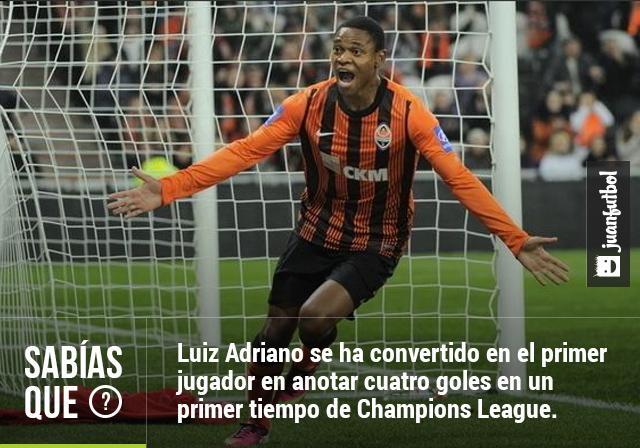 Luiz Adriano rompió un récord de goles en Champions League con Shakhtar Donetsk