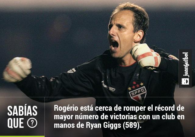 Rogerio está cerca de romper el récord de mayor número de victorias con un club en manos de Ryan Giggs (589).