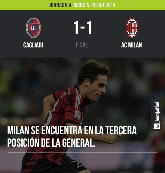 Cagliari y Milan dividen puntos en la jornada 9 de la Serie A.