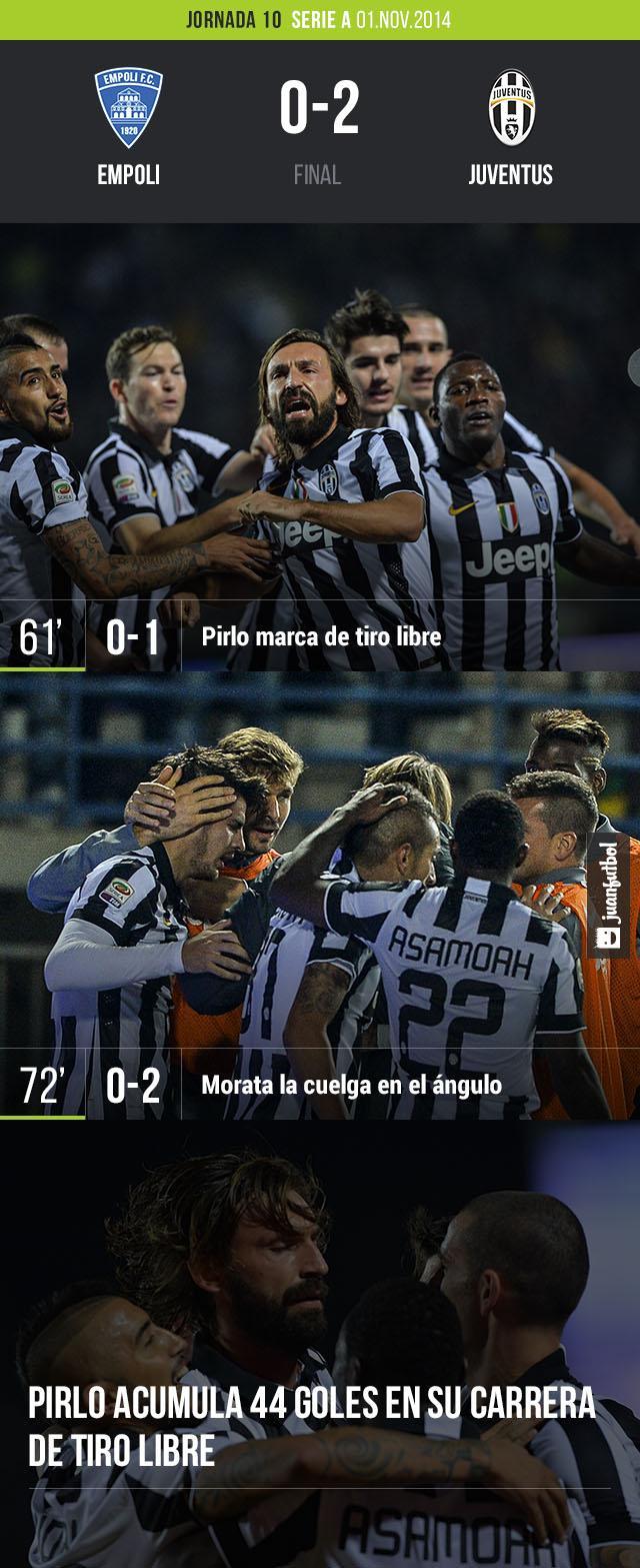 Empoli pierde 0-2 frente a la Juventus. Andrea Pirlo marca el primer gol de tiro libre y Morata sentencia el encuentro con un potente zurdazo al ángulo