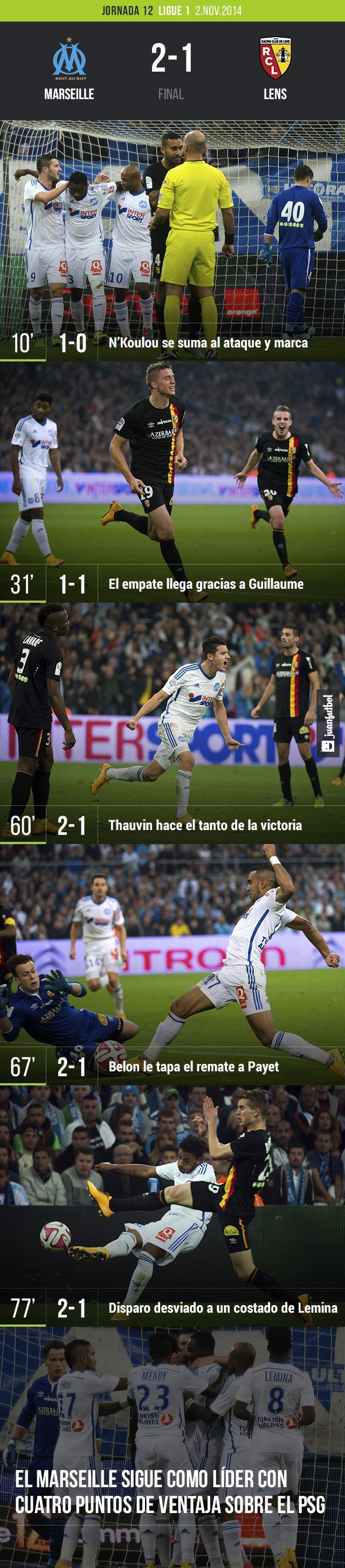 El Marseille vence al Lens 2-1 con goles de N'Koulou y Thauvin
