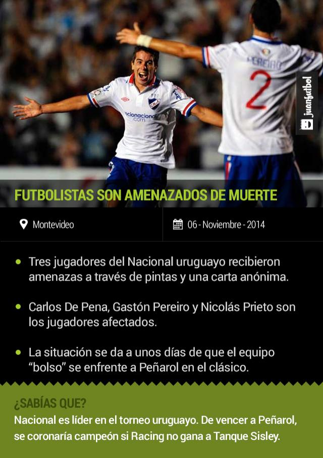 Nacional podría coronarse este domingo; sin embargo, tres de sus jugadores fueron amenazados de muerte