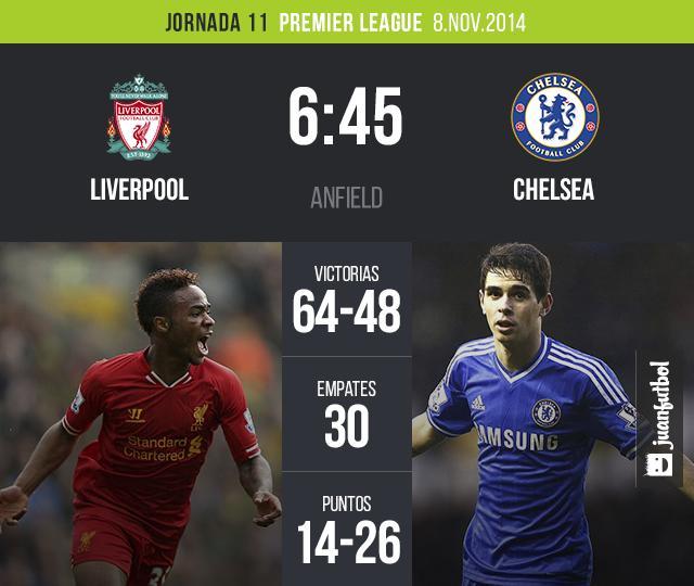 El Chelsea de José Mourinho visita Anfield con el objetivo de seguir en la punta de la Premier League