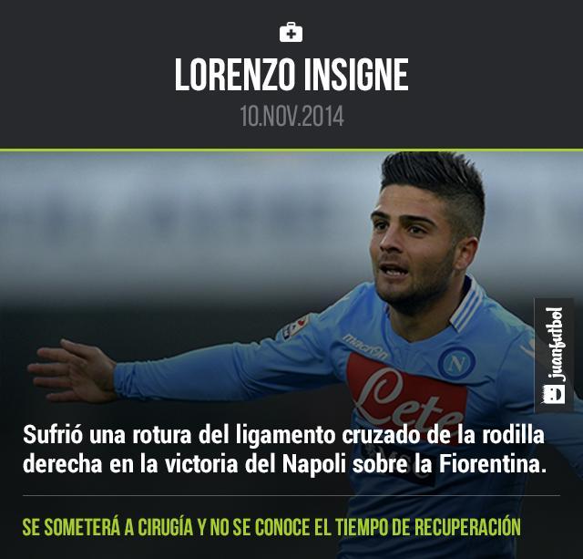 Lorenzo Insigne sufrió una rotura de ligamento cruzado de la rodilla derecha en la victoria del Napoli ante la Fiorentina.