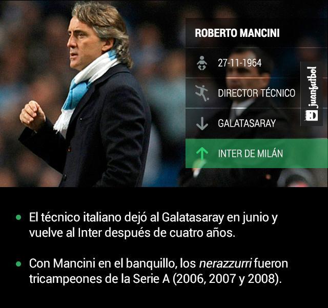 Roberto Mancini regresa al Inter de Milan tras la destitución de Walter Mazzarri.