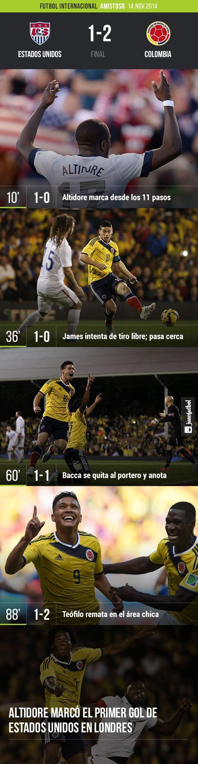 Estados Unidos empara 1-1 contra Colombia en un partido amistosos jugado en Inglaterra.
