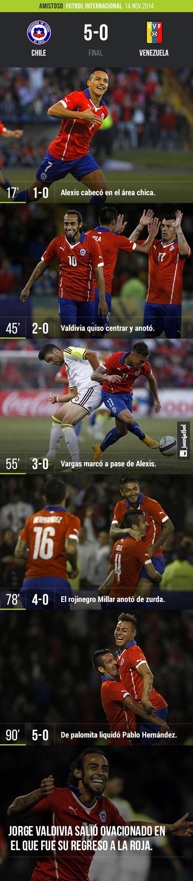 Chile vs. Venezuela