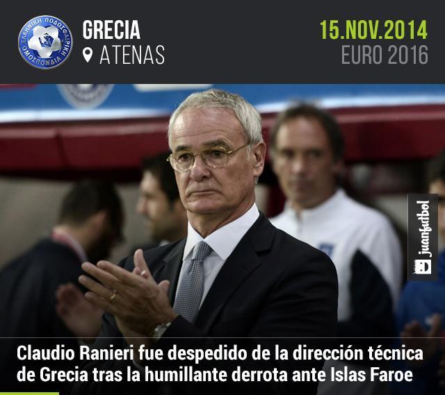 Claudio Ranieri fue despedido de Grecia tras perder 1-0 con Islas Faroe en casa en partido de la eliminatoria para la Euro 2016