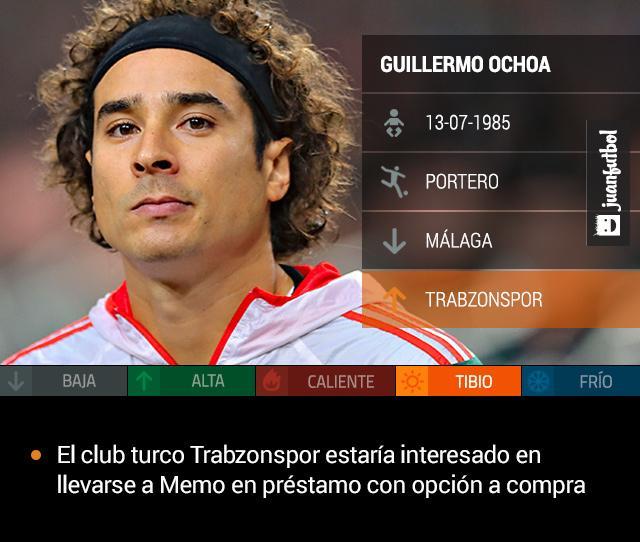 Memo Ochoa podría ir al Trabzonspor de Turquía durante el mercado invernal