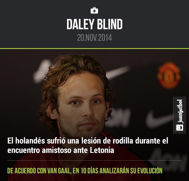 Daley Blind estará fuera durante seis meses al sufrir una lesión de rodilla durante la fecha FIFA con Holanda.