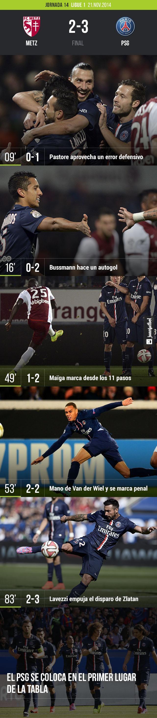 El PSg vence a domicilio 2-3 al Metz en la Ligue 1 de Francia. Momentáneamente se colocan en primer lugar e la tabla con 30 puntos en espera del Olympique