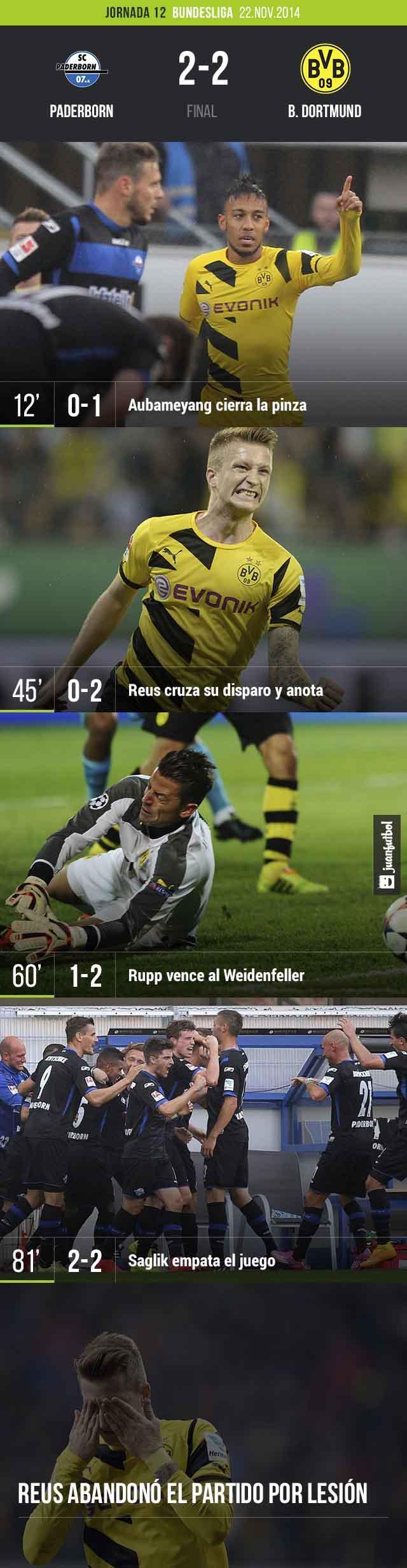 El Borussia Dortmund dejó ir tres puntos valiosos en su visita al Paderborn