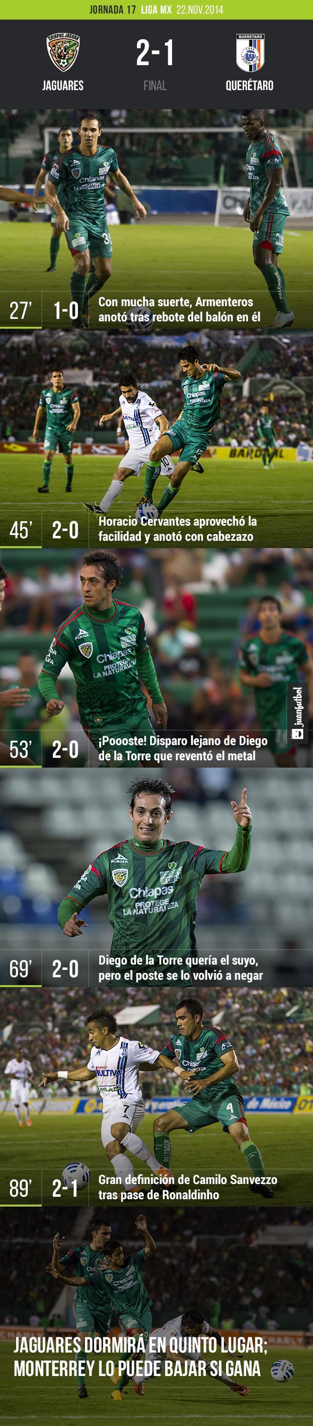 Jaguares vs. Querétaro