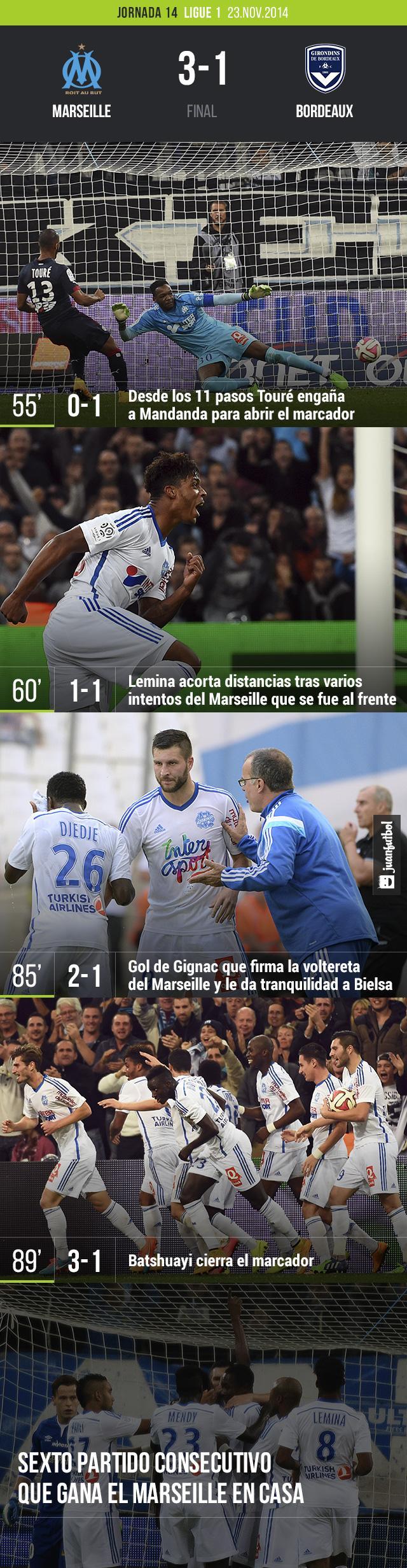 El Marseille venció al Bordeaux 3-1 con goles de Lemina, Gignac y Batshuayi