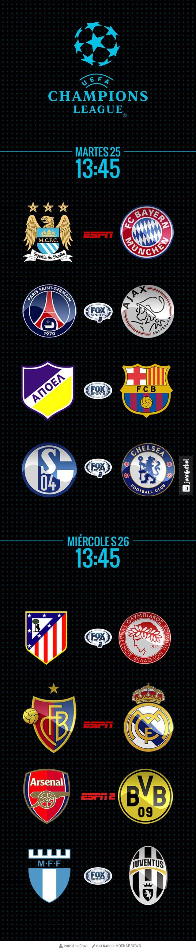 Horarios y canales de la jornada del Champions League del 25 y 26 de noviembre.