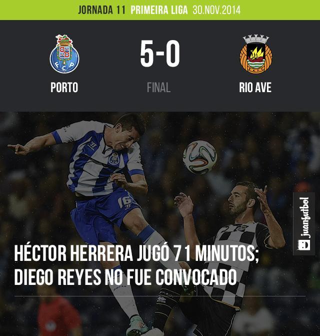 El Porto venció 5-0 al Rio Ave. Héctor Herrera jugó 71 minutos; Diego Reyes no fue convocado
