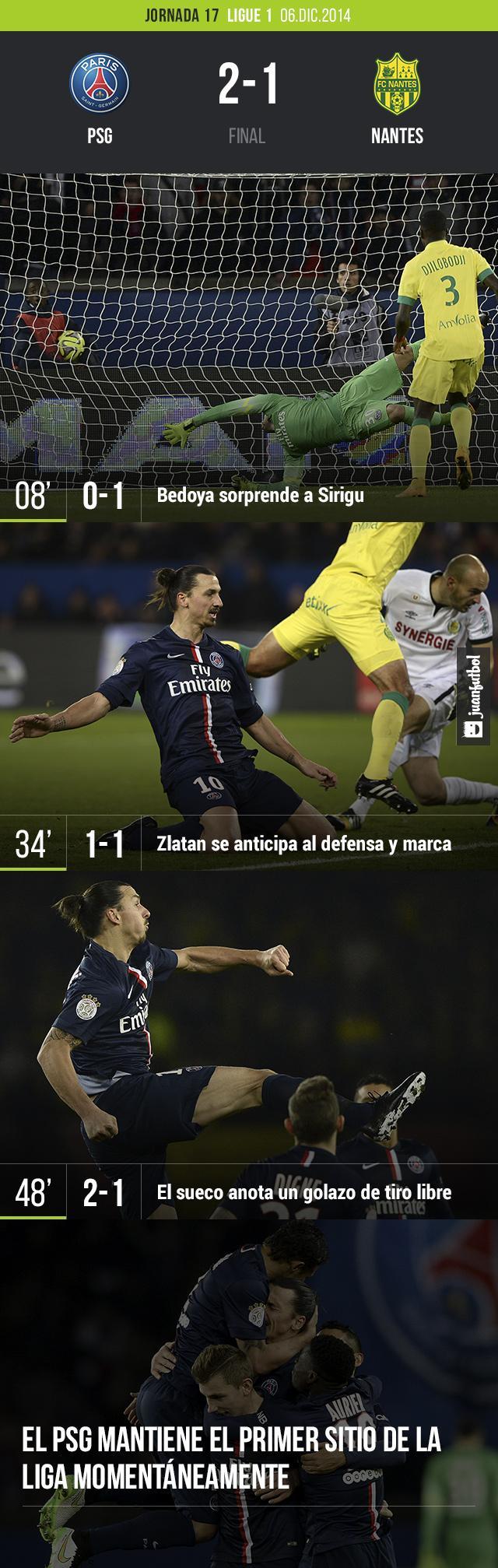 El PSG vence 2-1 al Nantes en la Ligue 1 como parte de la jornada 17. Zlatan anotó un doblete en el partido