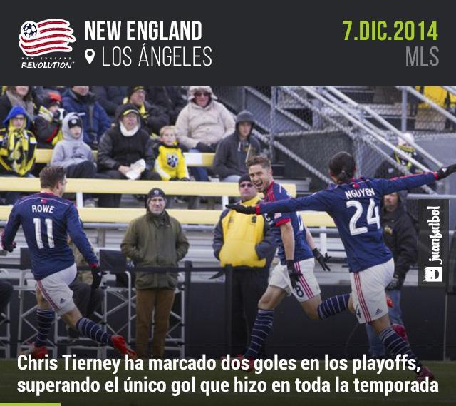 Chris Tierney ha hecho dos goles en los playoffs de la MLS