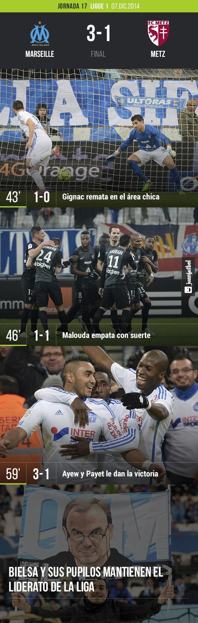 El Olympique de Marseille sigue de líder en la Ligue 1. Venció 3-1 al Metz en la jornada 17