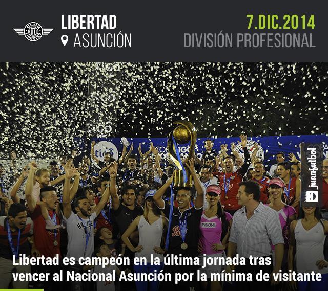 Libertad es campeón de Paraguay en la última jornada